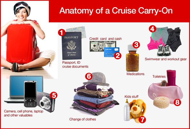 Anatomy Of A Cruise Carry On Cruise Critic