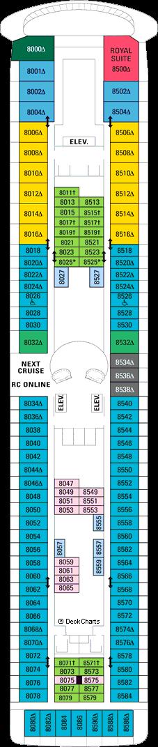 Splendour of the Seas: Deck 8