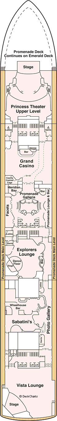 Golden Princess: Promenade Deck