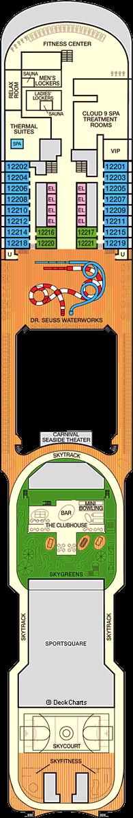 Carnival Horizon: Spa, WaterWorks & Sports Deck