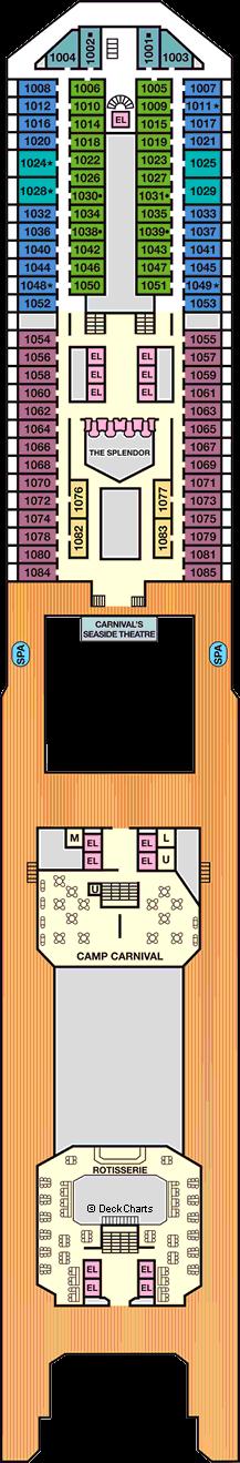 Carnival Splendor: Panorama Deck