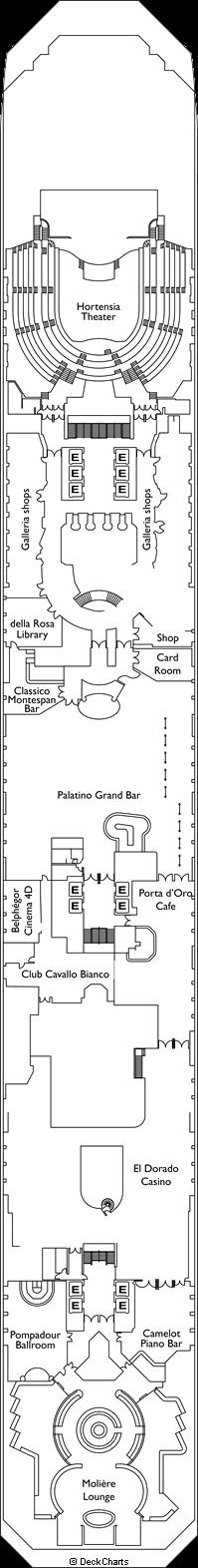 Costa Favolosa: Tivoli Deck