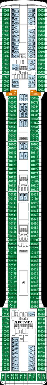 MSC Magnifica: Riccione Deck