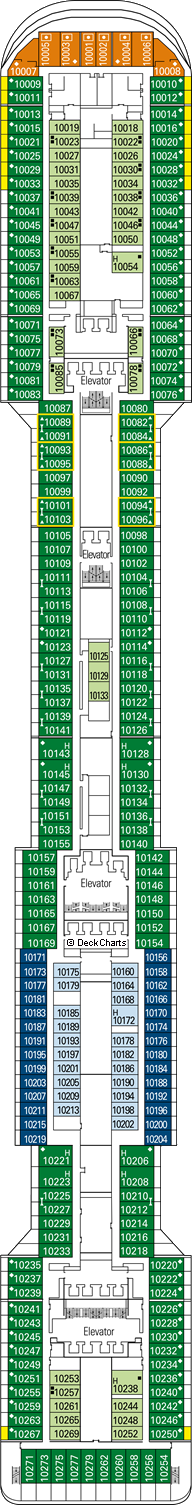 MSC Divina: Guinone Deck