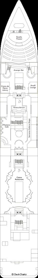 Costa neoRiviera: Costiera Amalfitana Deck