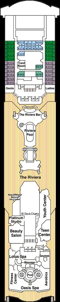 Dawn Princess: Riviera Deck