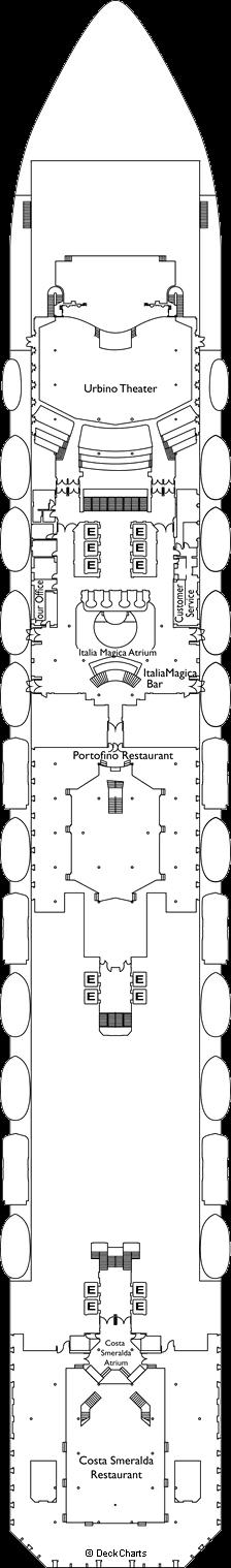 Costa Magica: Raffaello Deck