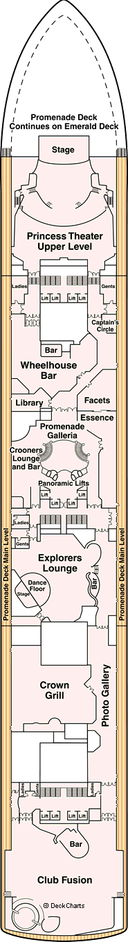 Crown Princess: Promenade Deck