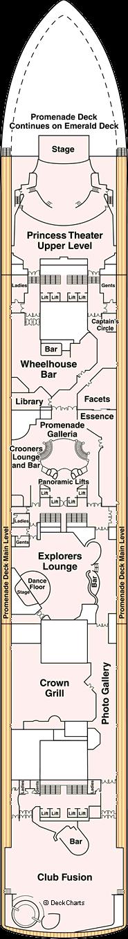 Crown Princess: Promenade Deck