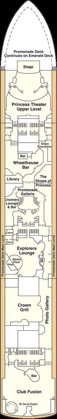 Ruby Princess: Promenade Deck