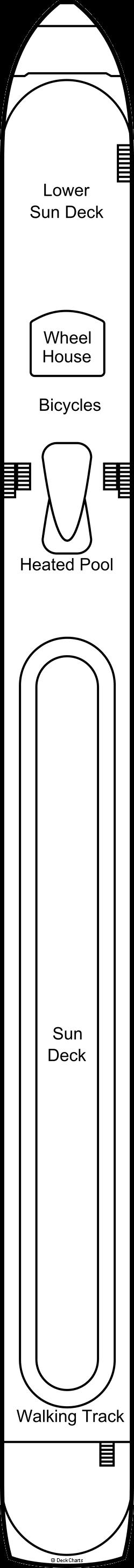 AmaKristina: Sun Deck