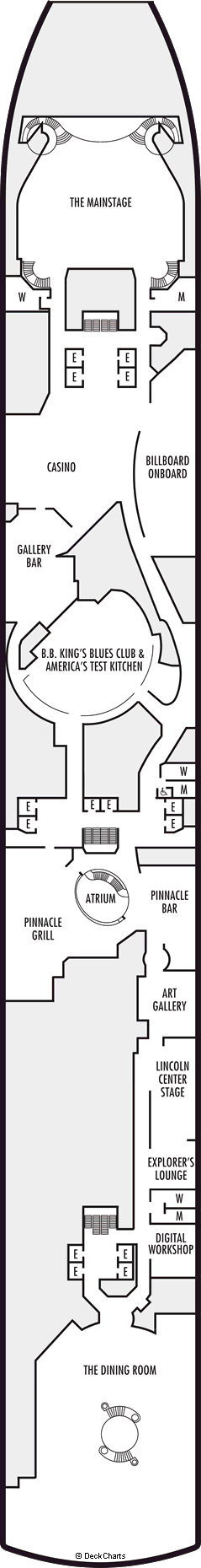 Eurodam: Lower Promenade Deck