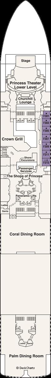 Caribbean Princess: Fiesta Deck