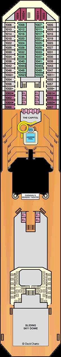 Carnival Triumph: Panorama Deck