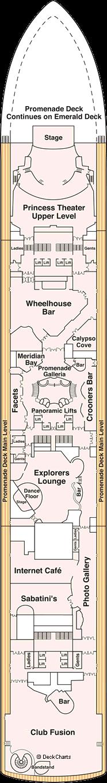 Sapphire Princess: Promenade Deck