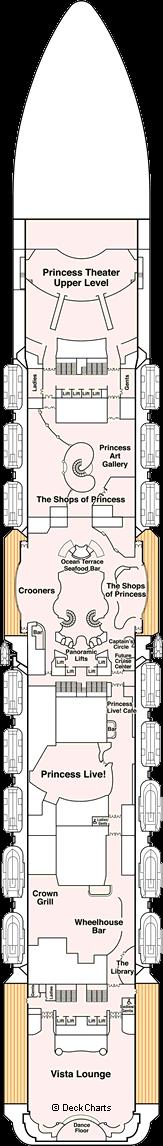 Royal Princess: Promenade Deck