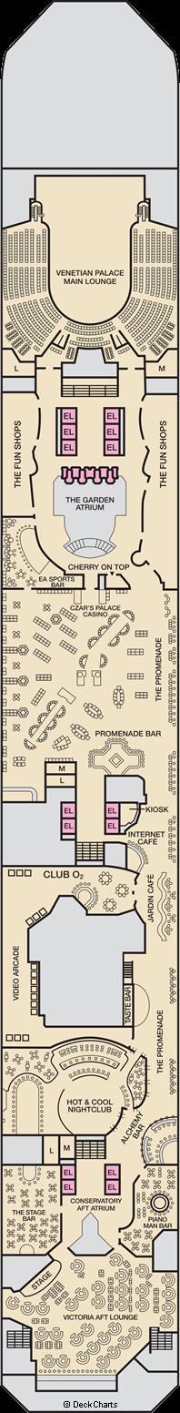 Carnival Liberty: Promenade Deck