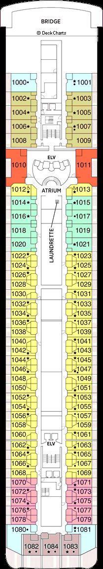Seven Seas Mariner: Deck 10