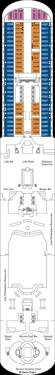 Costa Venezia: Deck 10