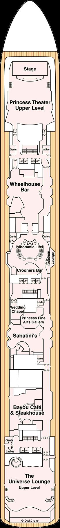 Coral Princess: Promenade Deck