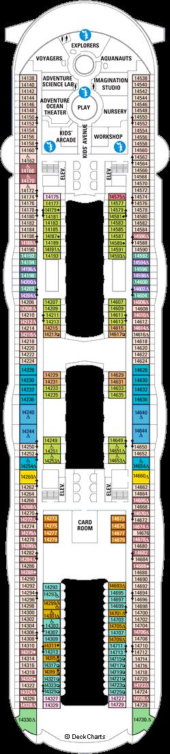 Oasis of the Seas: Deck 14