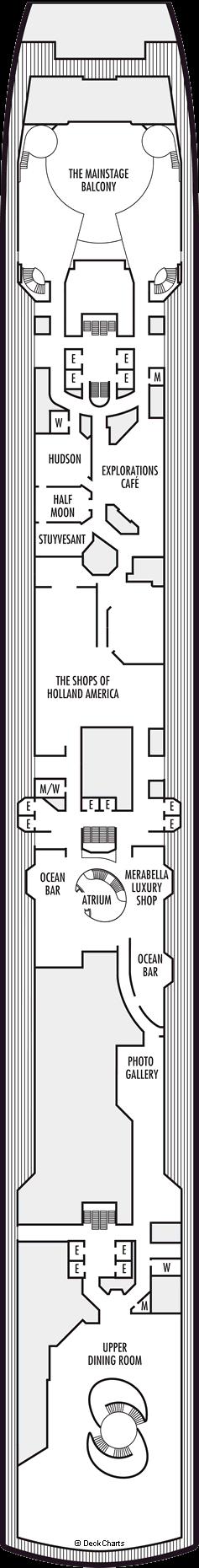 Noordam: Promenade Deck