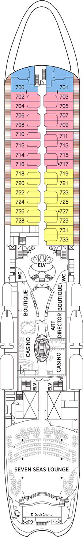 Seven Seas Navigator: Deck 7