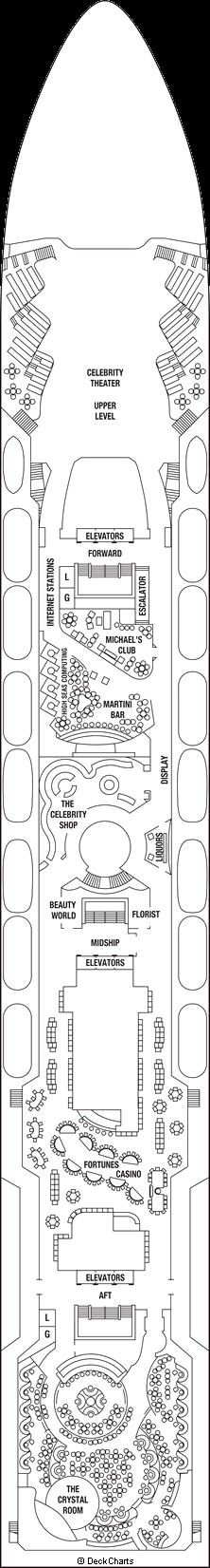 Celebrity Century: Deck 7