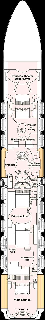 Regal Princess: Promenade Deck