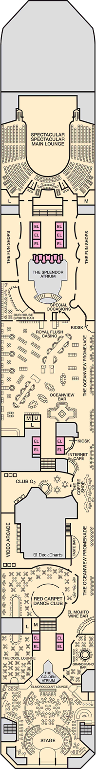 Carnival Splendor: Promenade Deck