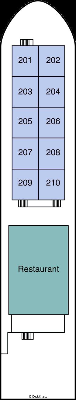 Viking Mandalay: Middle Deck