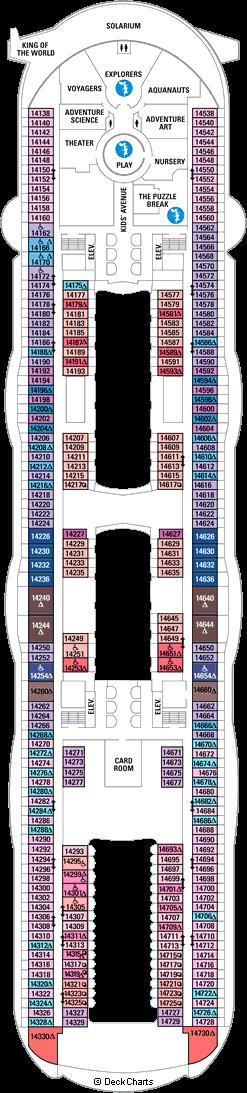 Harmony of the Seas: Deck 14